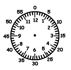 Wrist Spin Bowling: Clock face with minutes for explaining
