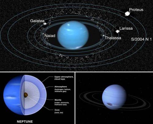 planet neptunus