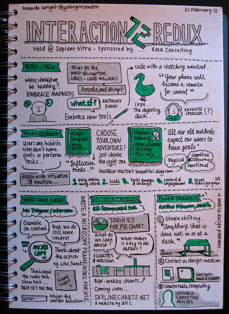 Scripture Journaling: Sketch Notes Style – Worthy Written Words