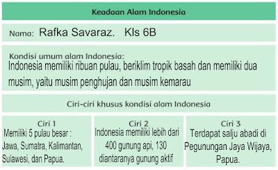 Format Keadaan Alam Indonesia
