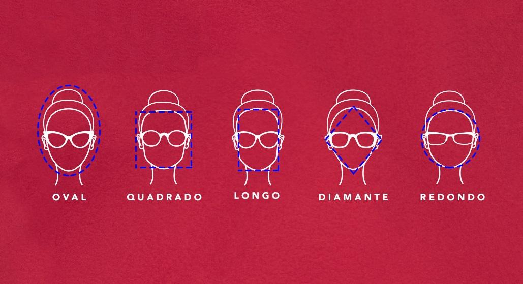 Qual o Modelo de Óculos Ideal para seu Rosto?