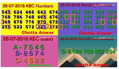 KARUNYA KR-356 Guessing by Chortta Anwar on 28-07-2018