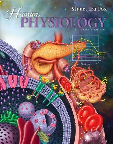 anatomija coveka knjiga pdf
