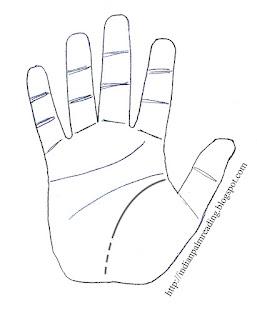 जिन लोगो के हाथो में जीवन रेखा अपने अंतिम भाग में छोटी छोटी रेखाओ से बनी हो या टुकड़ो में हो तो उन लोगो को बुढ़ापे में किसी लम्बे रोग