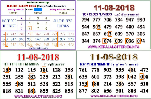 KARUNYA KR-358 abc numbers kerala lottery guessing by keralalotteries on 11.08.2018