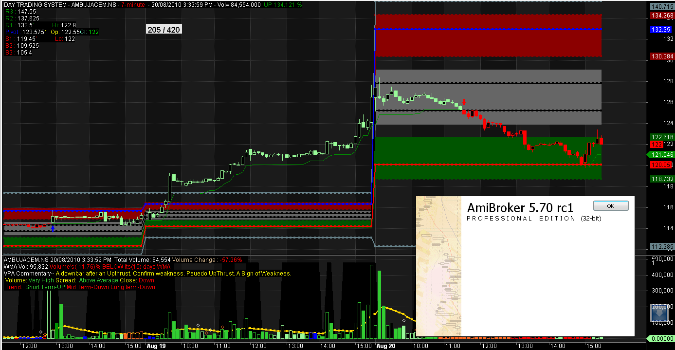 Trading strategies afl