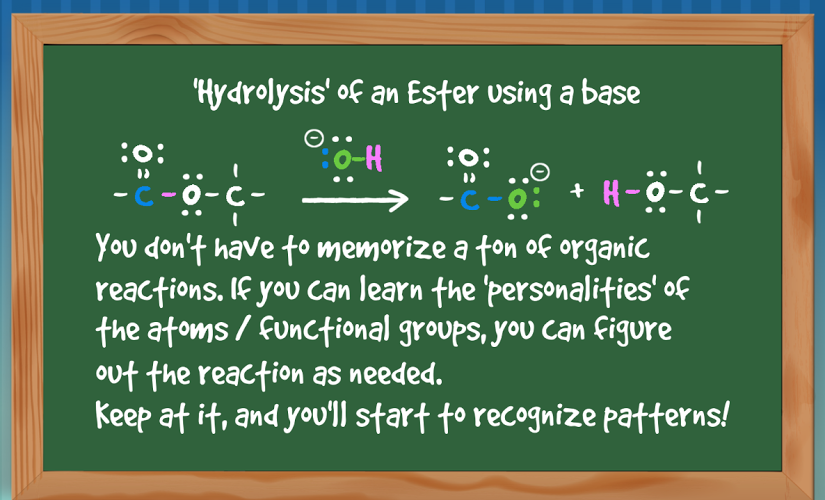 Chemistry Lab - Android App | Master Organic Reaction