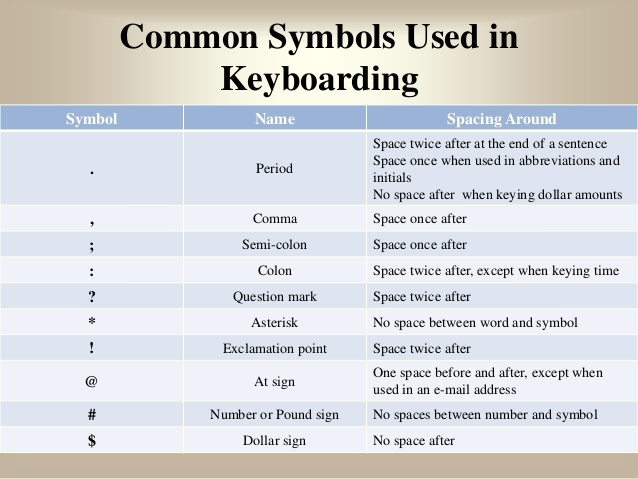 Common Symbol Name in Keyboard's