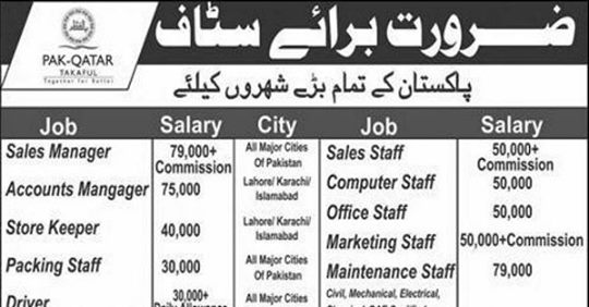 Pak-Qatar Takaful Jobs 2020 in Various Cities for Latest Vacancies