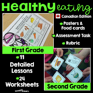 Healthy eating unit for Canadian first and second grade students that includes lessons, printables, assessment task and a rubric.