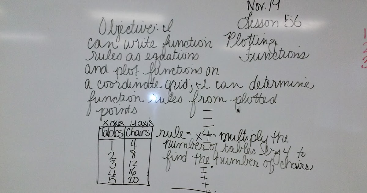 6th Grade with Mrs. Greenberg: Tuesday, November 19, 2013