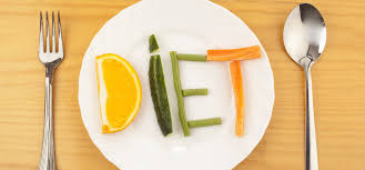 Diet Meal Plan: Your Guide to Healthy Eating