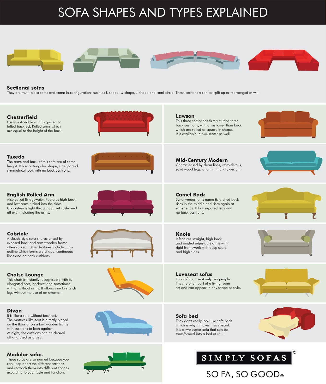 Kinds of sofas types of sofas home design and decor thesofa for Decorating styles explained