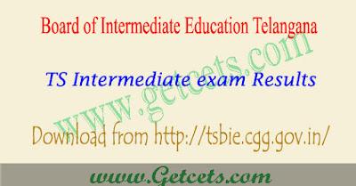 TS Inter results 2020 date, manabadi IPE result @bietelangana.cgg.gov.in