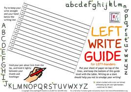 Supporting Writers Low Tech Assistive Tech For The