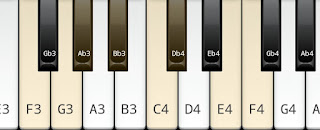 Harmonic minor scale on Key F