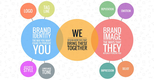 What is a branding agency?