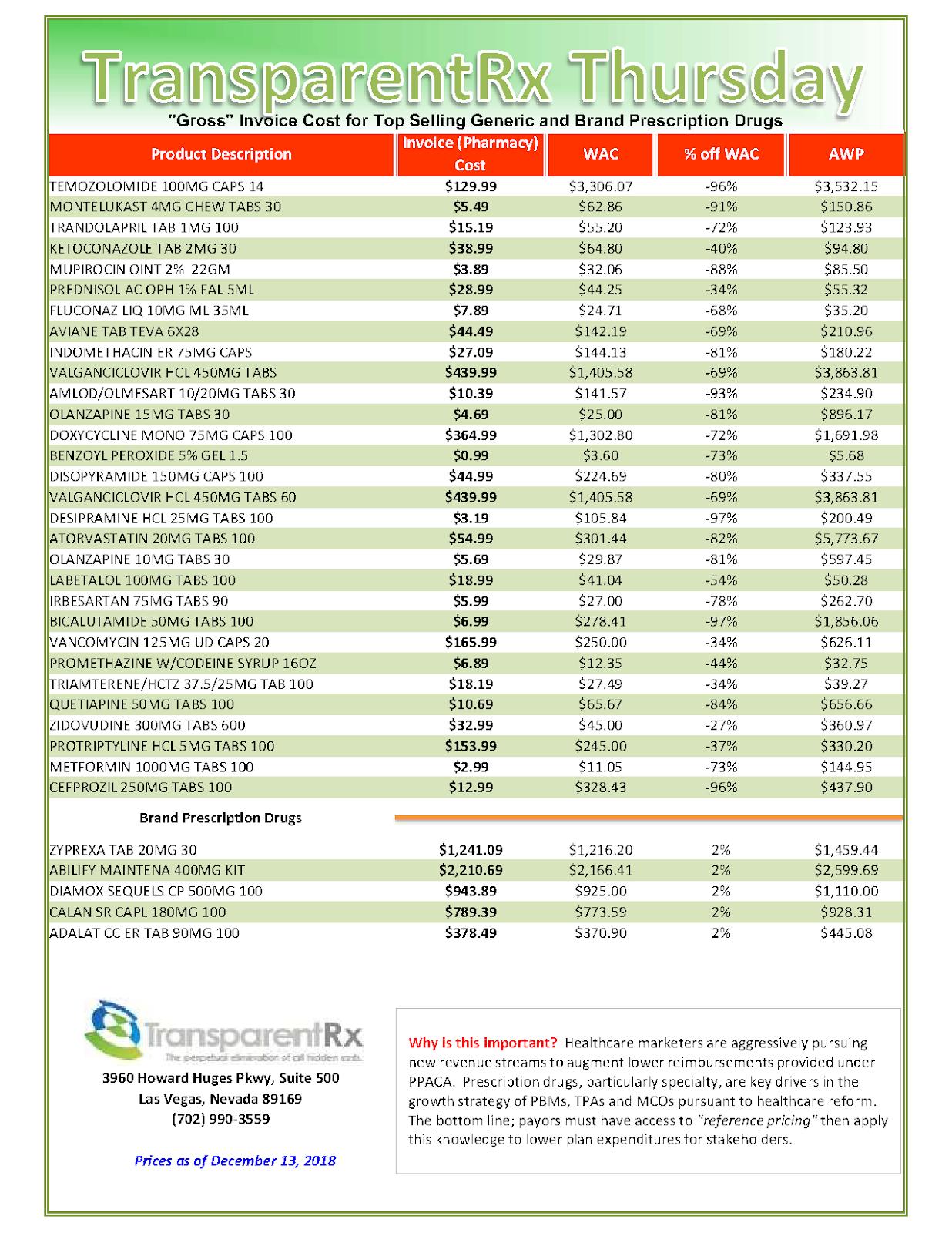 Express Scripts Payer Sheet 2018