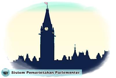 Sistem Pemerintahan, Sistem Pemerintahan Parlementer, Sistem Pemerintahan Presidensial, Sistem Pemerintahan Amerika Serikat, Sistem Pemerintahan Jepang, Sistem Pemerintahan Malaysia.