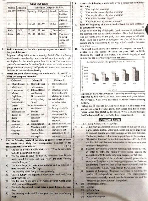 SSC English 1st Paper Model Model Question - 01