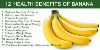 Importance Of Banana