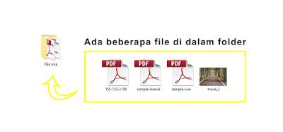 file untuk dijadikan zip