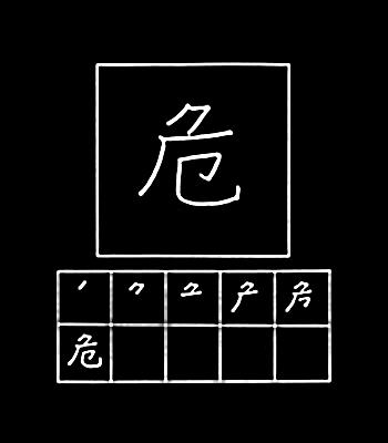 kanji dangerous