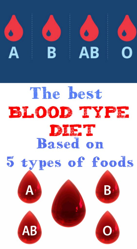 The best blood type diet based on 5 types of foods