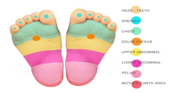 Press-These-Points-On-Your-Baby's-Feet-To-Make-Them-Stop-Crying-Immediately