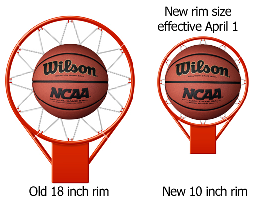 Basketball Rim Size Cut In Half For All
