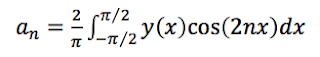 The n'th coefficient a_n, an integral of the function times the cosine, for different frequencies.