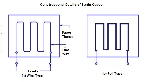 semiconductor strain gauge, capacitance microphone & inductance transducer