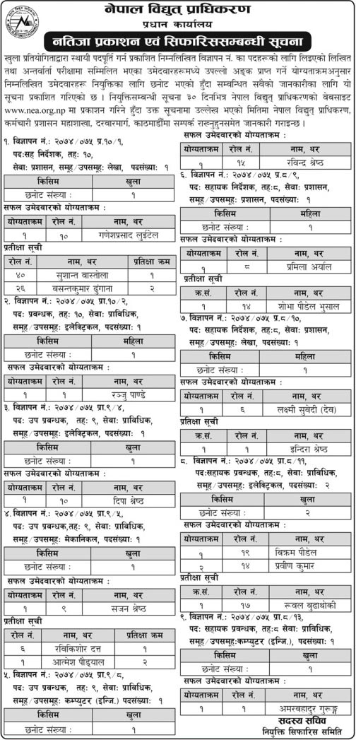 Nepal Electricity Authority Published Result of Various Posts
