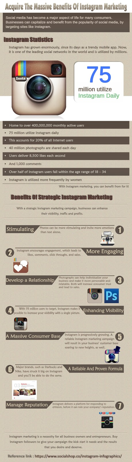 instagram infographics