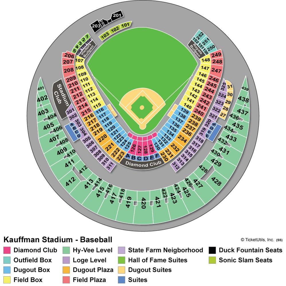 Kauffman Stadium Seating Chart