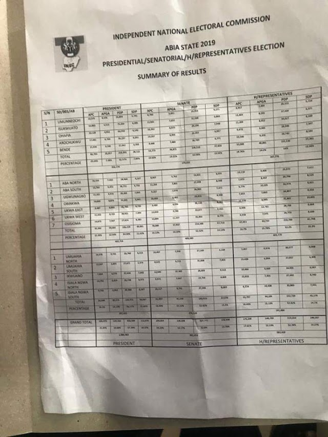 Man Caught With Already Prepared Election Result Sheet In Umuahia