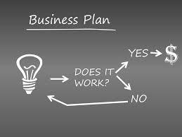 Pengertian Proposal Usaha / Bisnis Serta Format Proposal Kewirausahaan