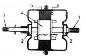 موتور المروحه الكهربائية