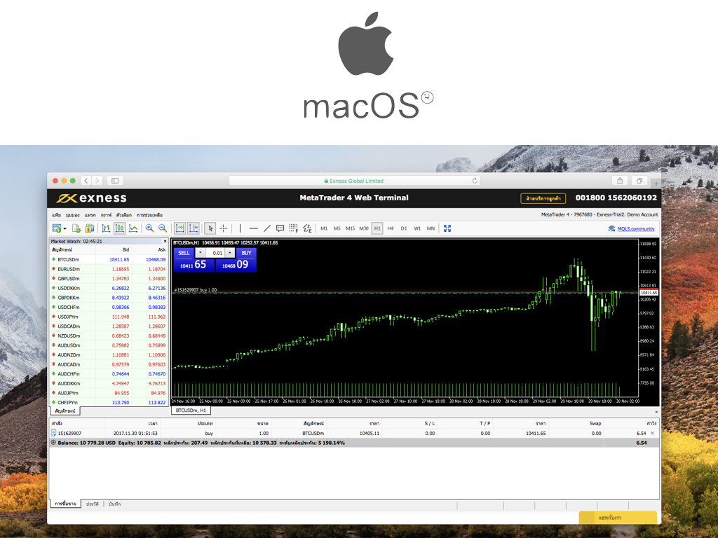 Mac os forex software