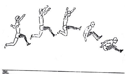 Melayang Lompat Jauh