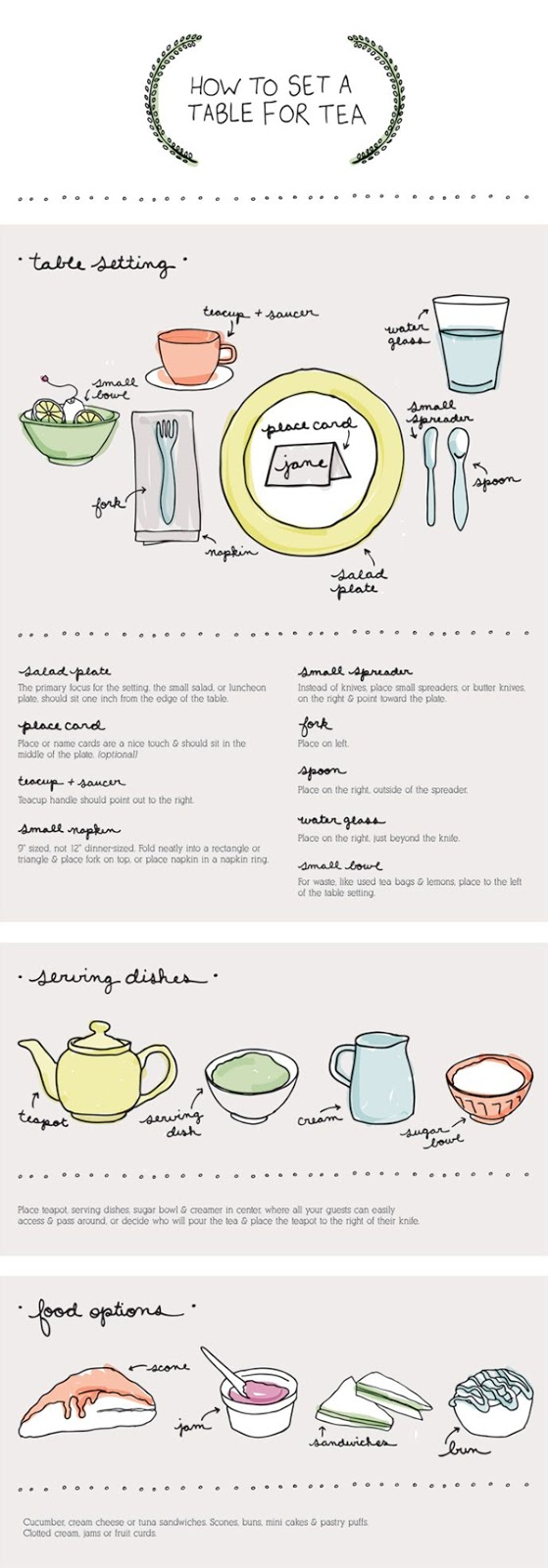 Five Handy Tea Time Infographics Eliza Ellis