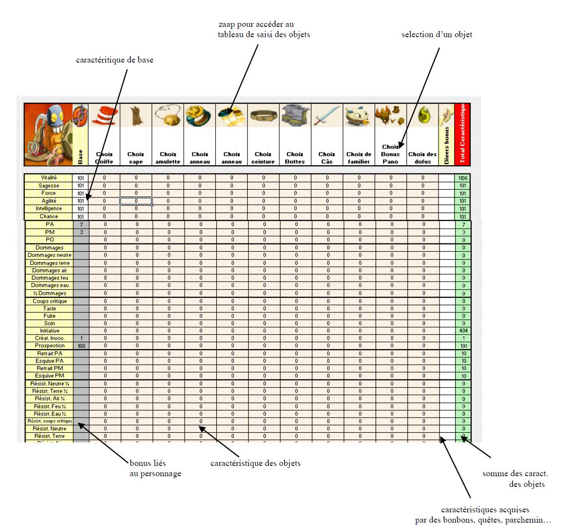 Nos Bons Plans Calculateur Dofus Sur Excel