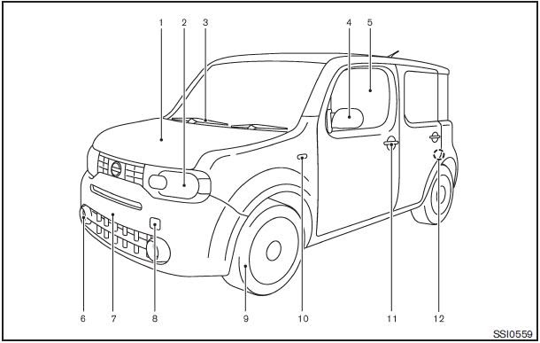 repair-manuals: Nissan Cube 2009 Repair Manual