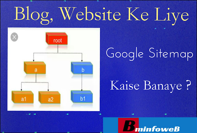 Website Ya Blog Ke Liye Google Sitemap Kaise Banaye?