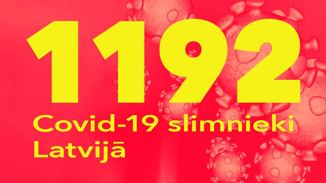 Koronavīrusa saslimušo skaits Latvijā 20.07.2020.