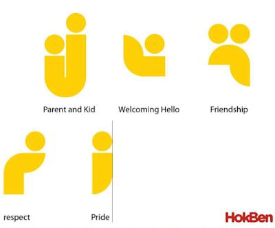 arti pola logo Hokben
