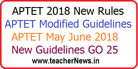 APTET 2018 New Rules GO | Download APTET Modified Guidelines pdf