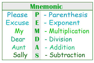 How to memorize fast, Mnemonic