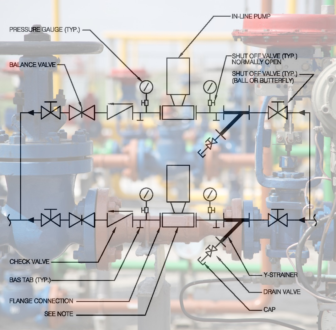 Piping and instrumentation diagrams (P&ID's) are schematic representations  of a process control system and used to illustrate the piping system, ...