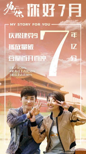 Zheng Shuang Luo Jin 700 million views